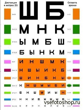 Таблица Сивцева — Википедия